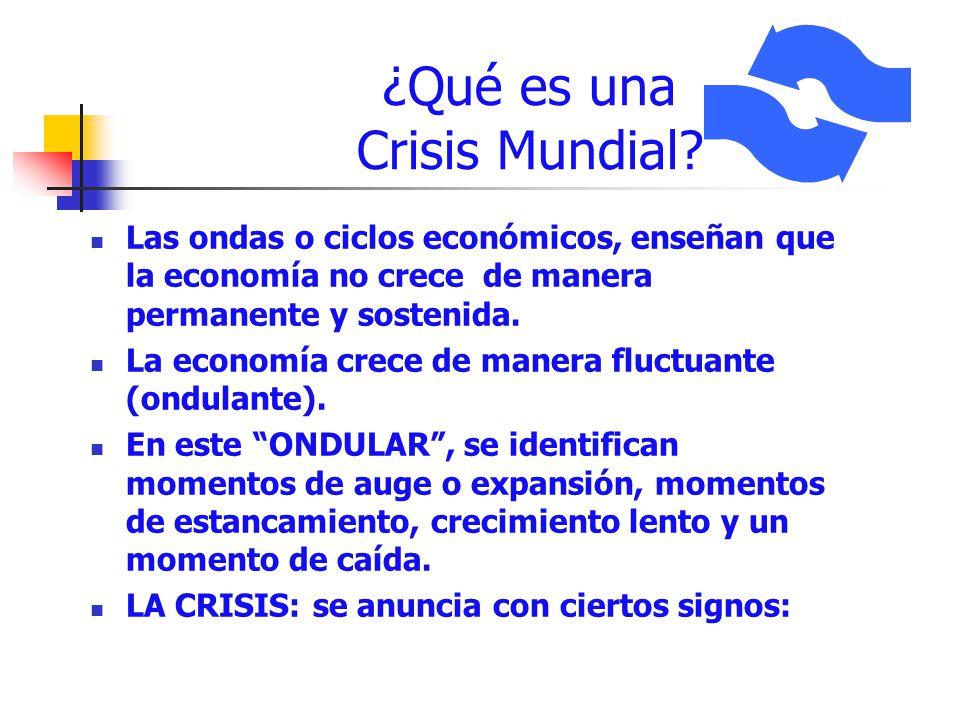 ¿Qué es una Crisis Mundial