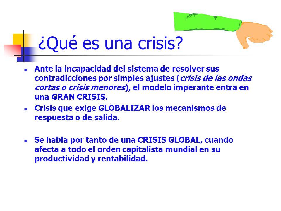 ¿Qué es una crisis