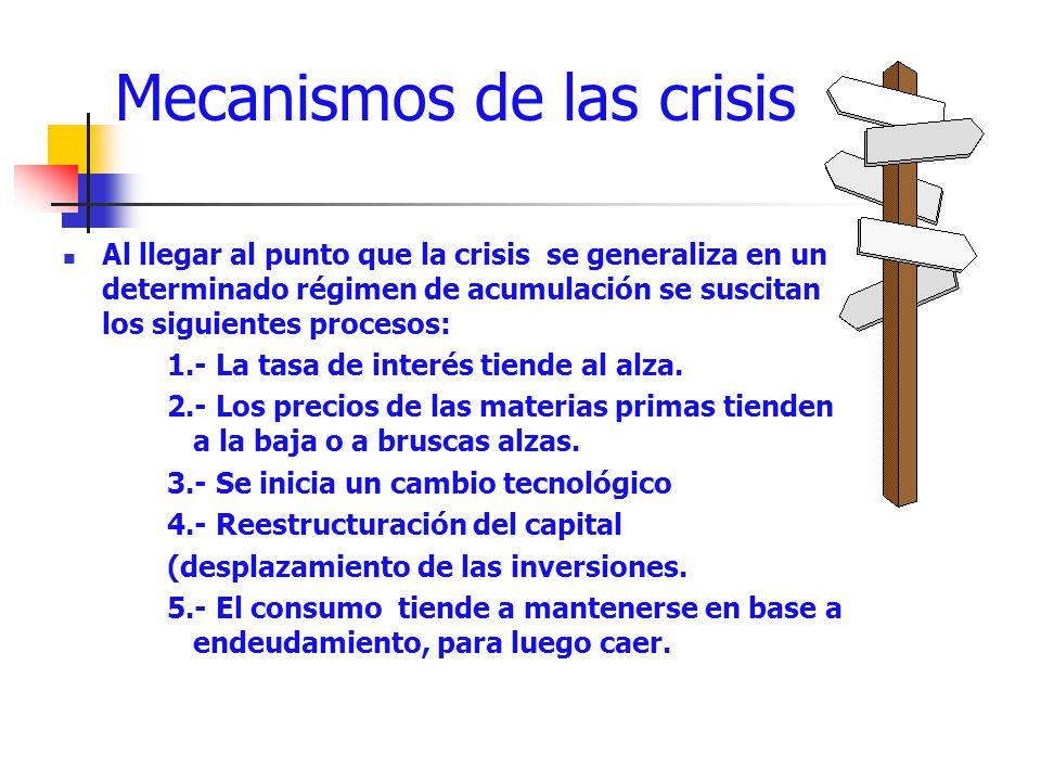 Mecanismos de las crisis