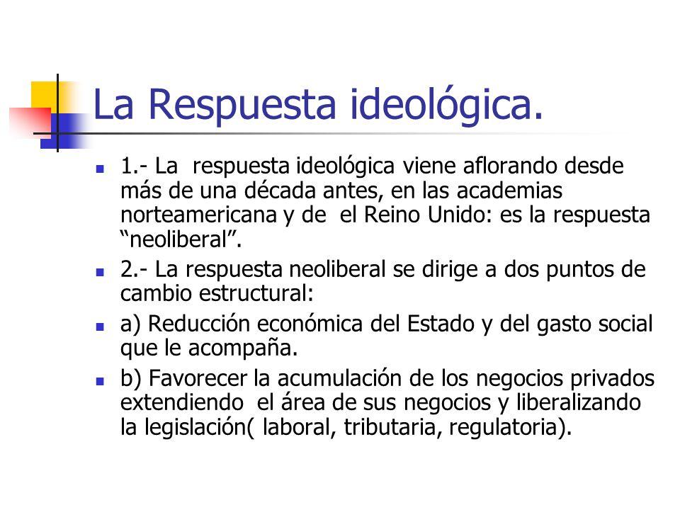 La Respuesta ideológica.