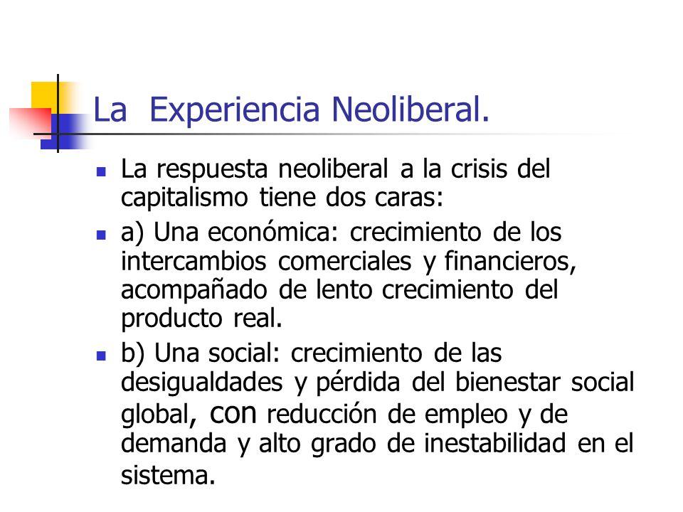 La Experiencia Neoliberal.