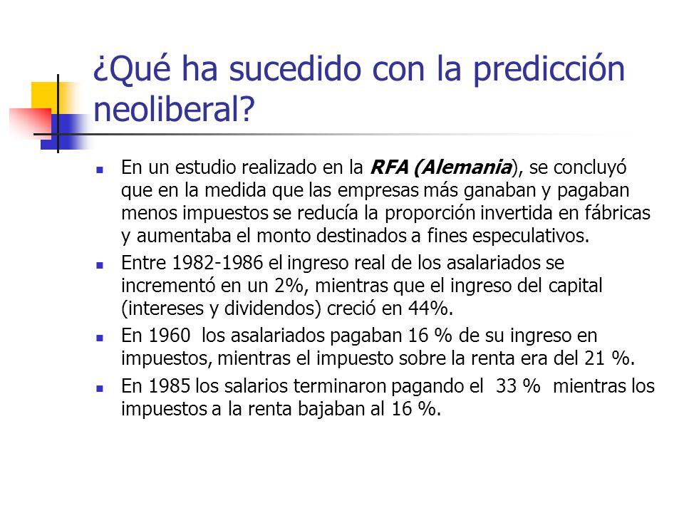 ¿Qué ha sucedido con la predicción neoliberal