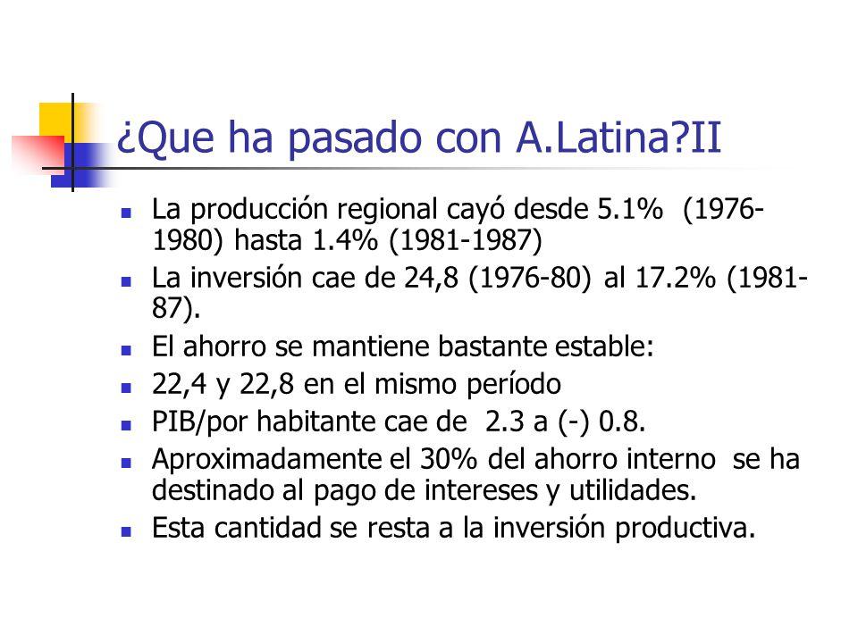 ¿Que ha pasado con A.Latina II