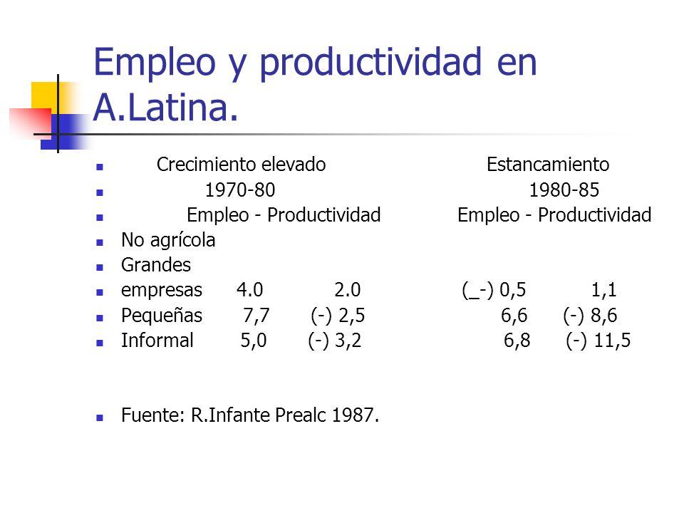 Empleo y productividad en A.Latina.