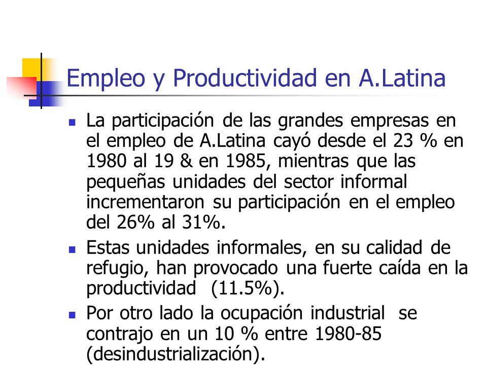 Empleo y Productividad en A.Latina