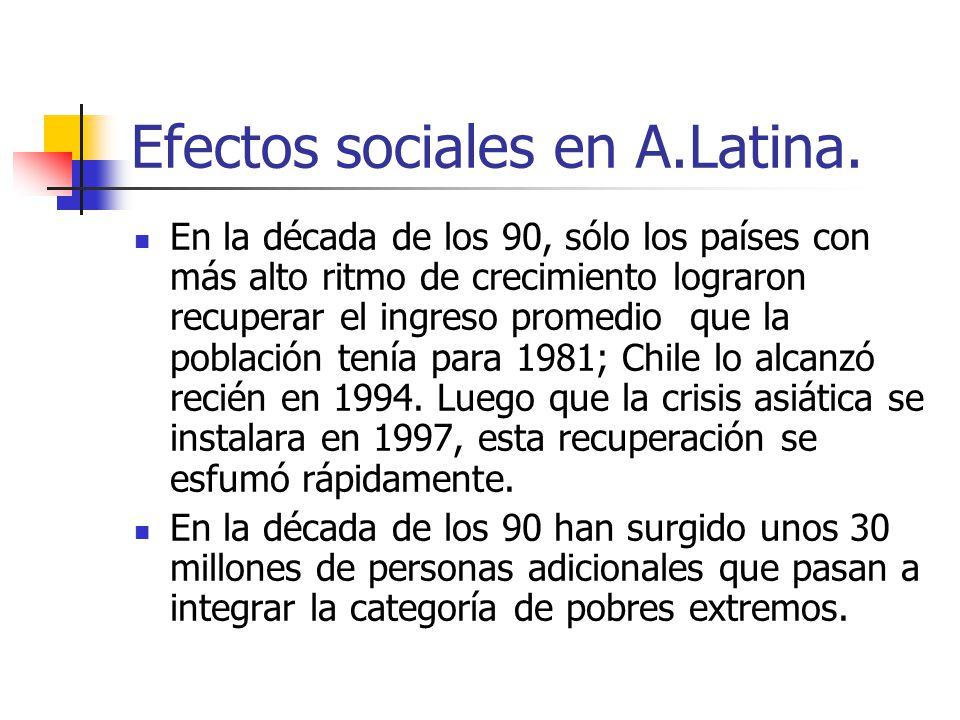 Efectos sociales en A.Latina.