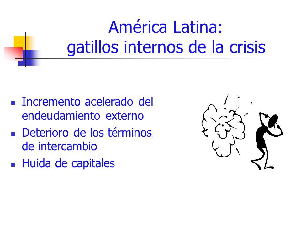 América Latina: gatillos internos de la crisis