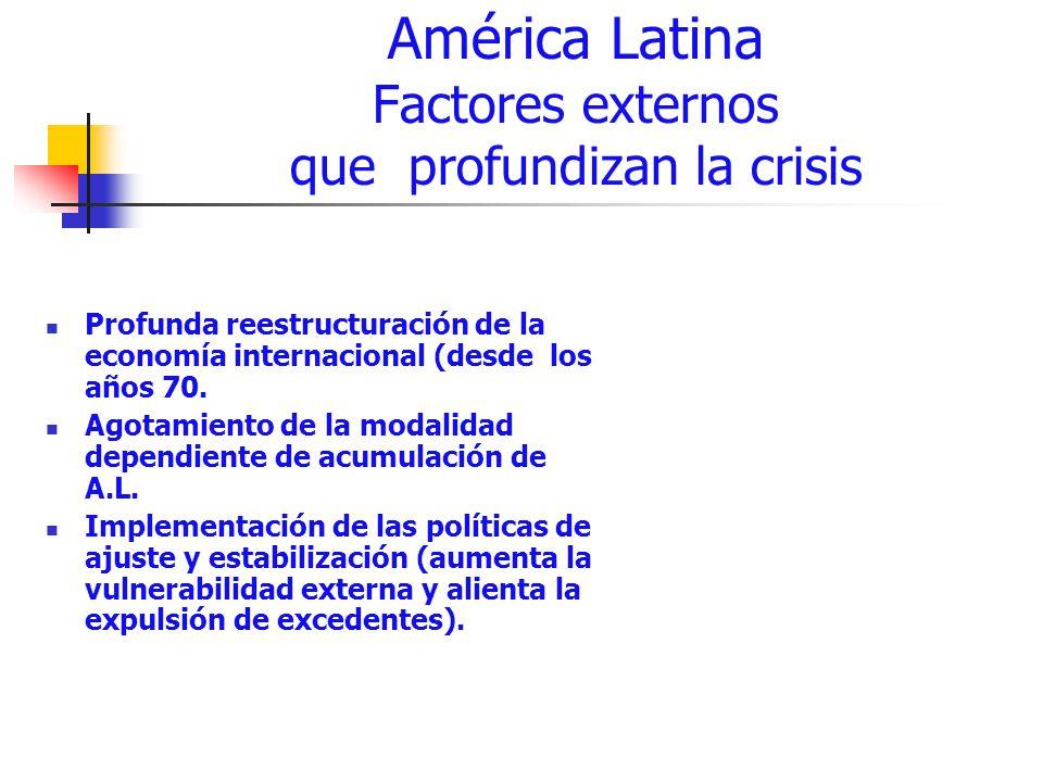 América Latina Factores externos que profundizan la crisis