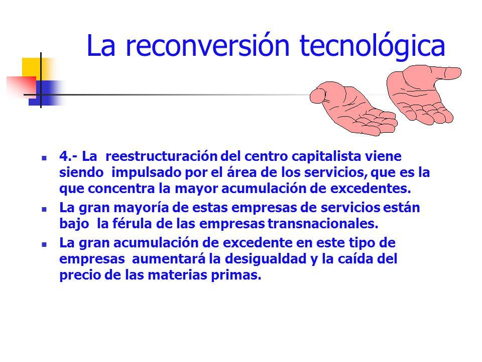 La reconversión tecnológica
