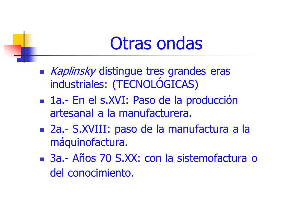 Otras ondas Kaplinsky distingue tres grandes eras industriales: (TECNOLÓGICAS) 1a.- En el s.XVI: Paso de la producción artesanal a la manufacturera.