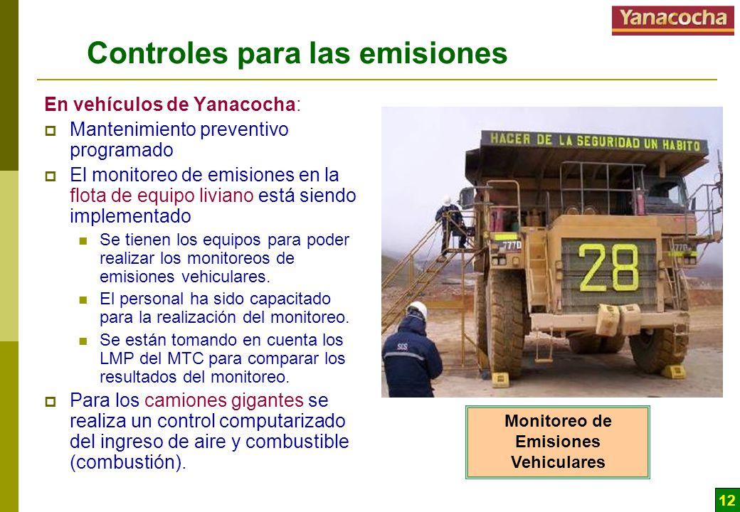 Controles para las emisiones