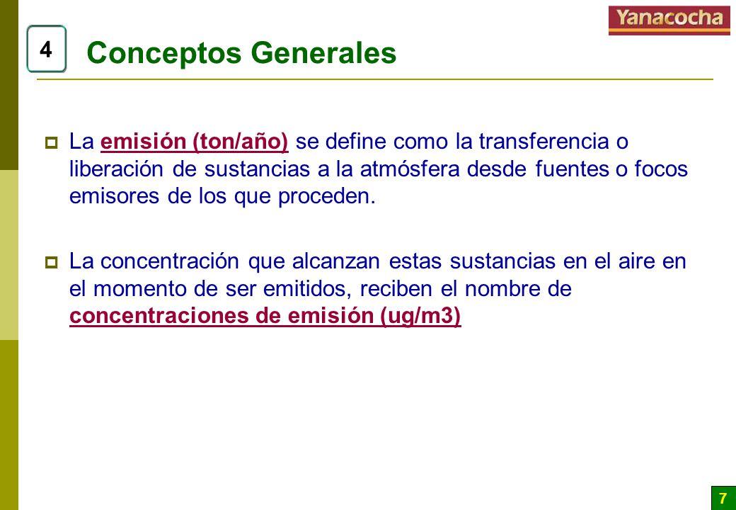 Conceptos Generales 4.