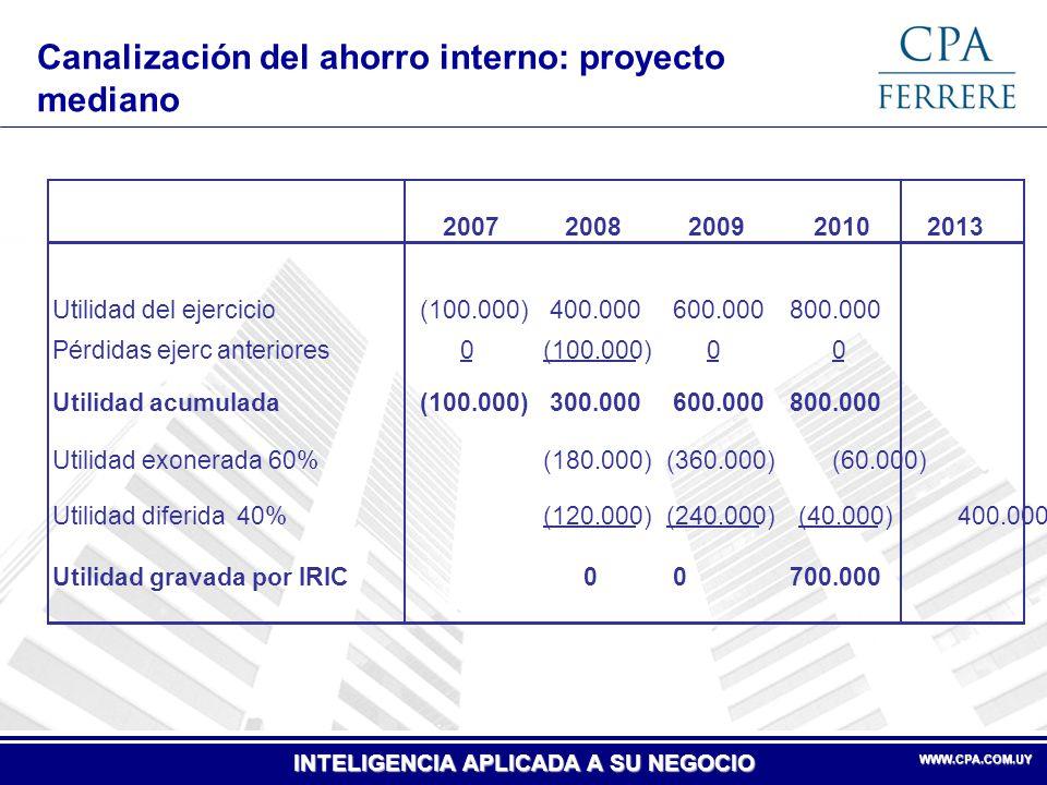 Canalización del ahorro interno: proyecto mediano