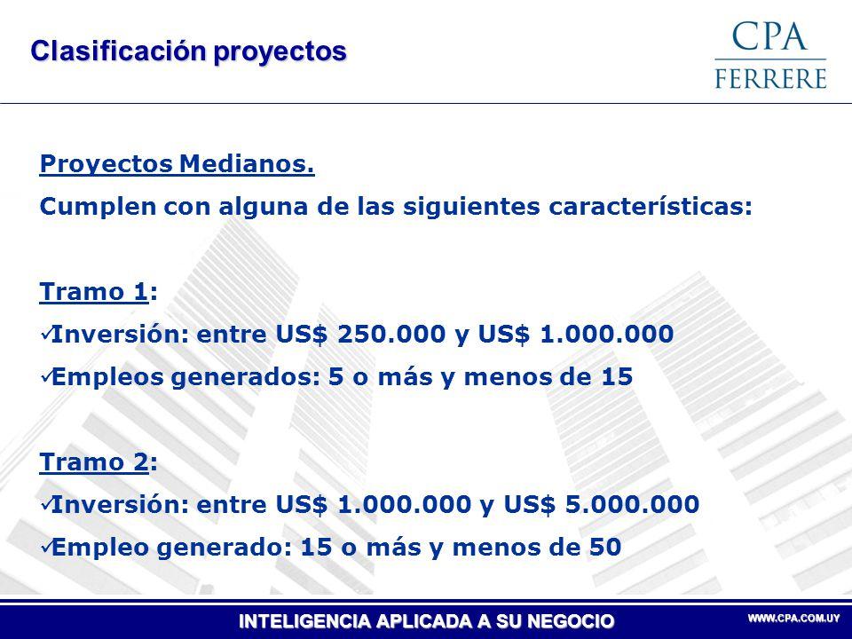 Clasificación proyectos