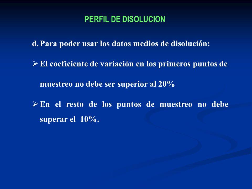 PERFIL DE DISOLUCION d. Para poder usar los datos medios de disolución: El coeficiente de variación en los primeros puntos de.