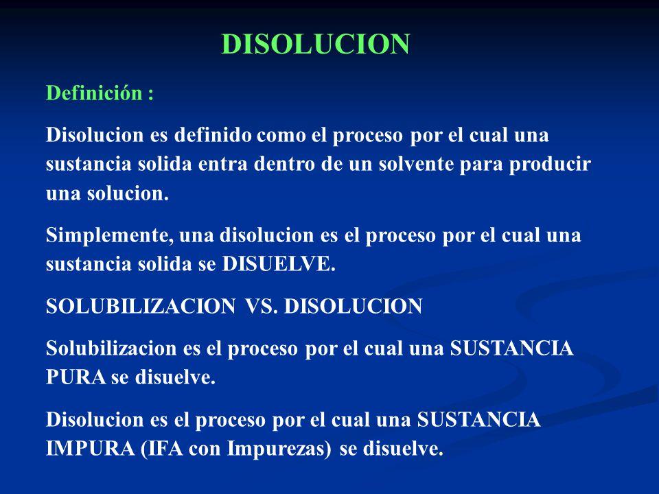 DISOLUCION Definición :