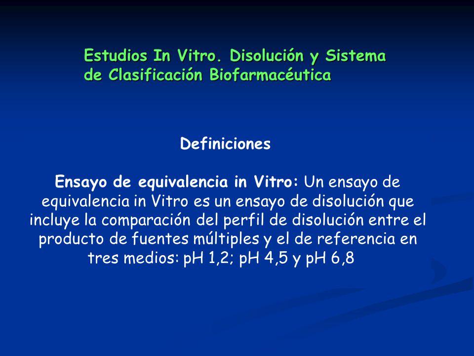 Estudios In Vitro. Disolución y Sistema
