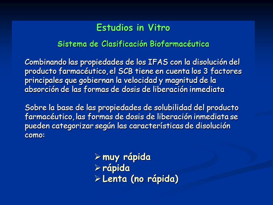 Sistema de Clasificación Biofarmacéutica