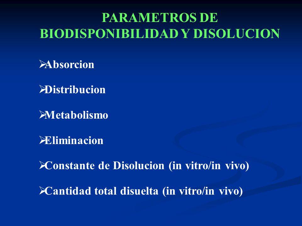 PARAMETROS DE BIODISPONIBILIDAD Y DISOLUCION
