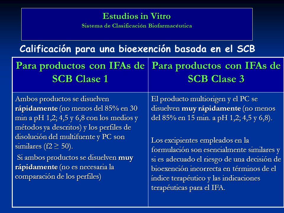 Para productos con IFAs de SCB Clase 3