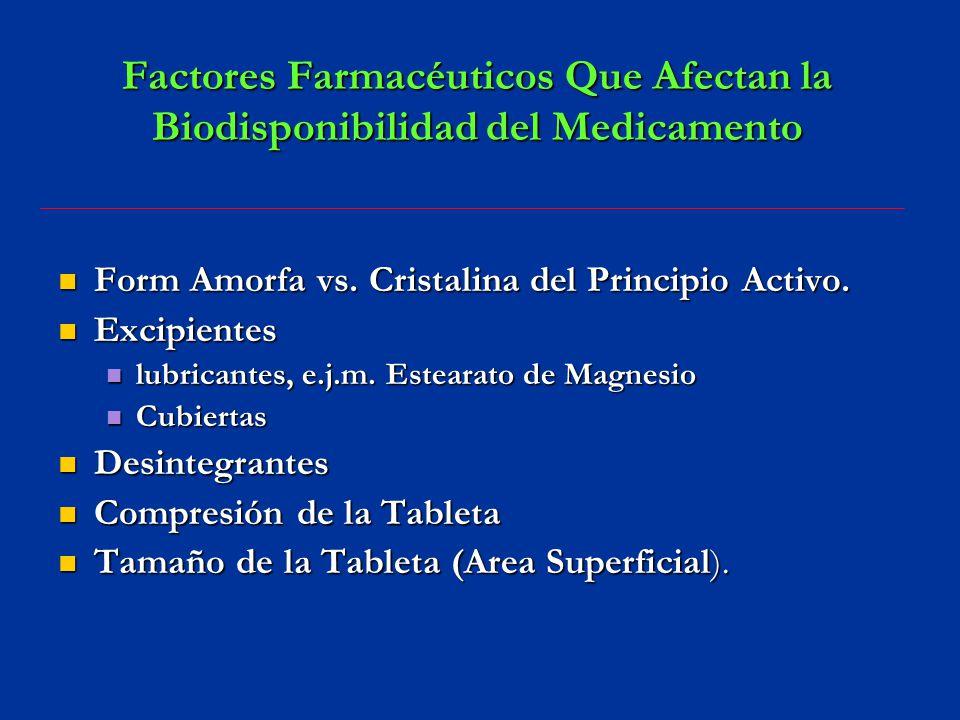 Factores Farmacéuticos Que Afectan la Biodisponibilidad del Medicamento