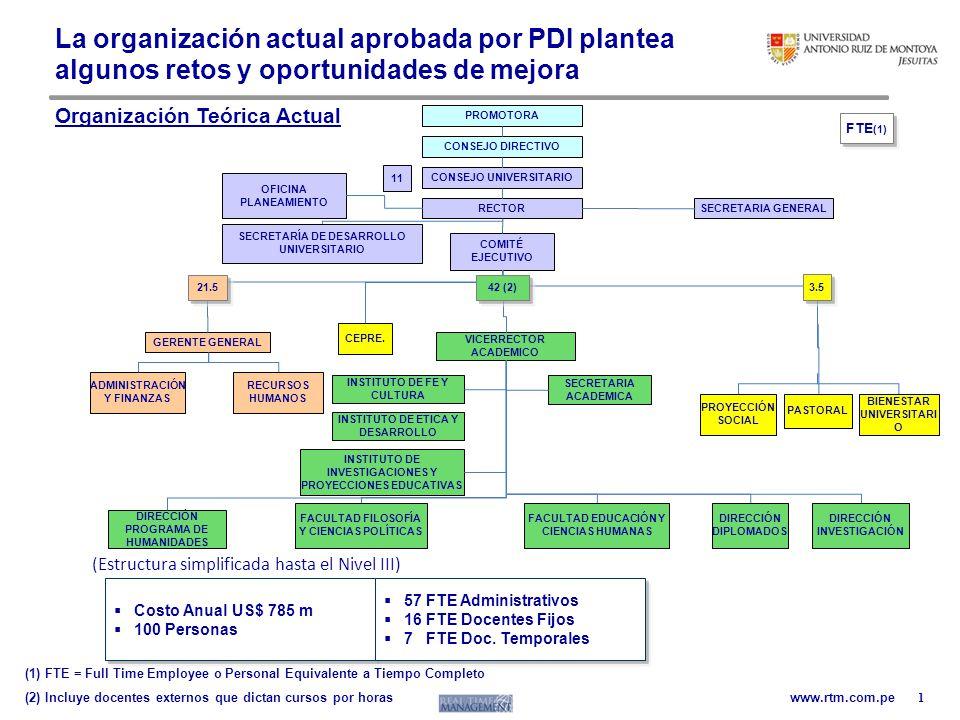 La organización actual aprobada por PDI plantea algunos retos y oportunidades de mejora
