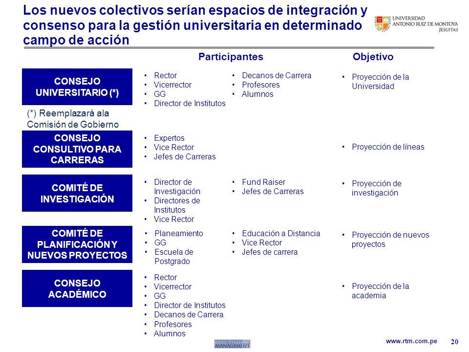 Los nuevos colectivos serían espacios de integración y consenso para la gestión universitaria en determinado campo de acción