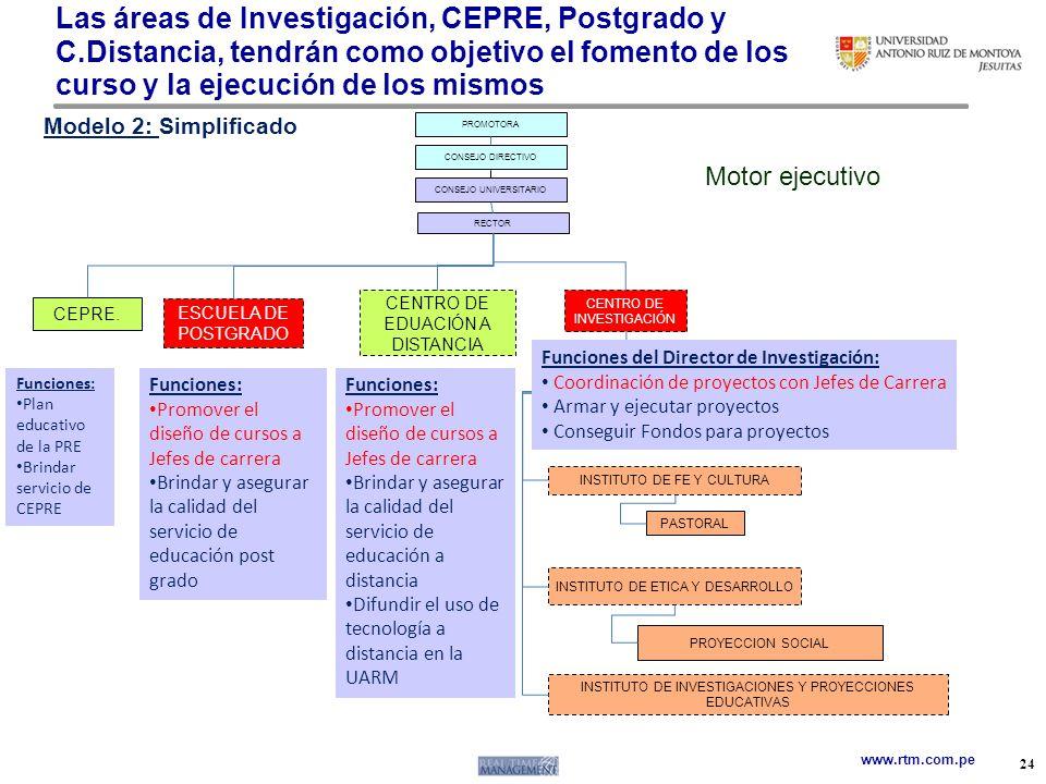 Las áreas de Investigación, CEPRE, Postgrado y C