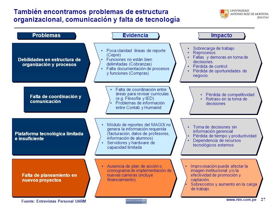 También encontramos problemas de estructura organizacional, comunicación y falta de tecnología