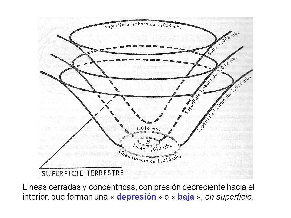 Líneas cerradas y concéntricas, con presión decreciente hacia el interior, que forman una « depresión » o « baja », en superficie.