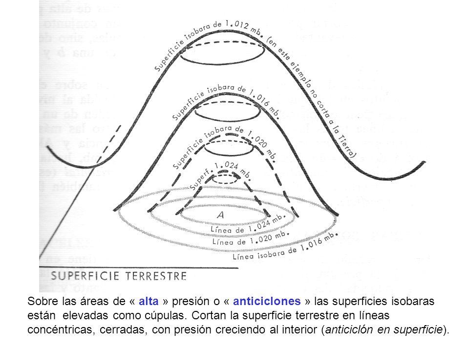 Sobre las áreas de « alta » presión o « anticiclones » las superficies isobaras están elevadas como cúpulas.
