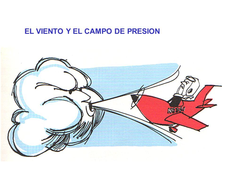 EL VIENTO Y EL CAMPO DE PRESION