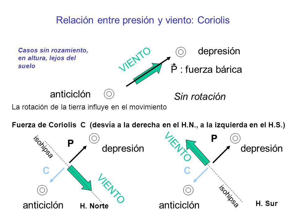 Relación entre presión y viento: Coriolis