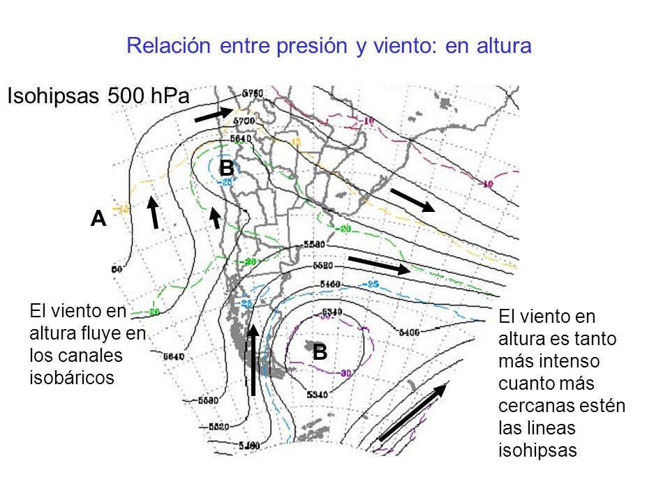 Relación entre presión y viento: en altura