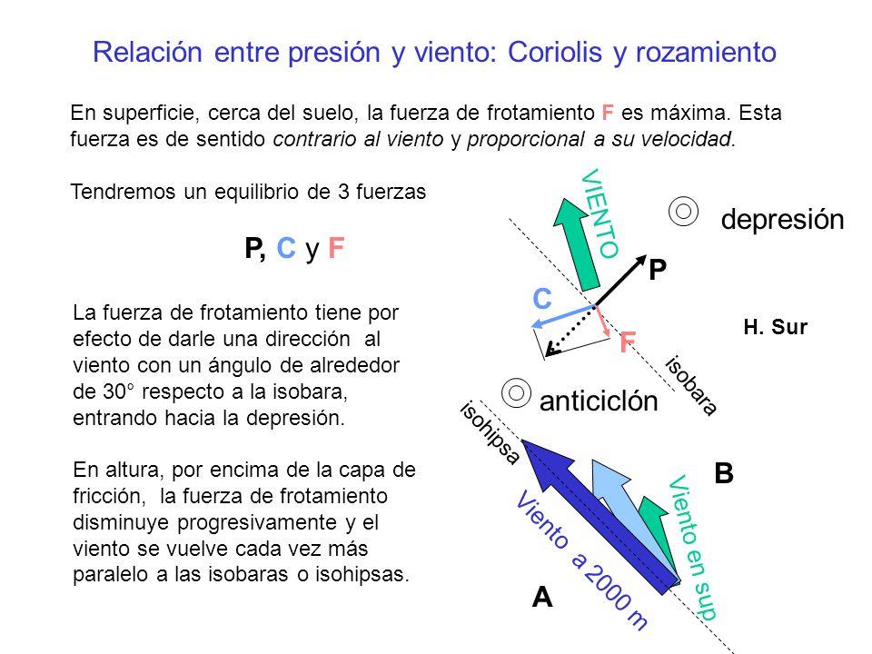 Relación entre presión y viento: Coriolis y rozamiento