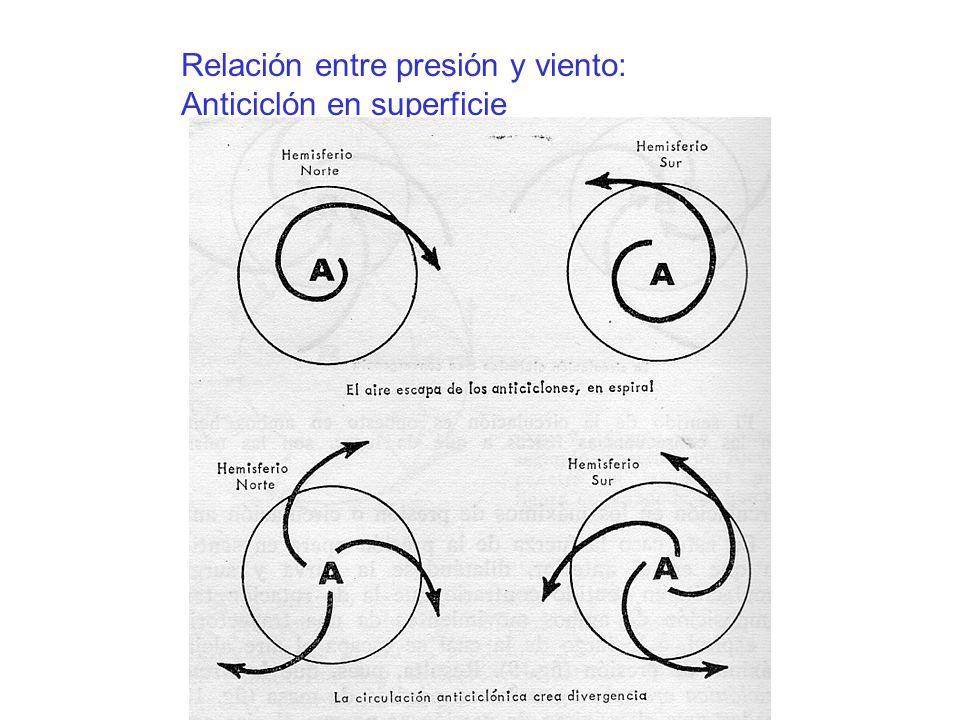 Relación entre presión y viento: