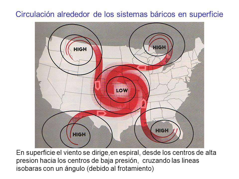 Circulación alrededor de los sistemas báricos en superficie