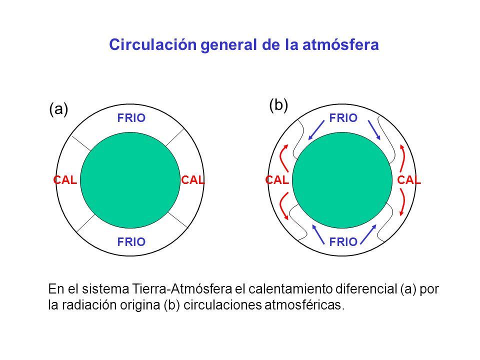 Circulación general de la atmósfera