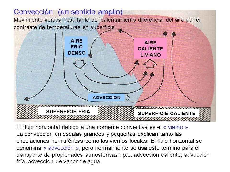 Convección (en sentido amplio)