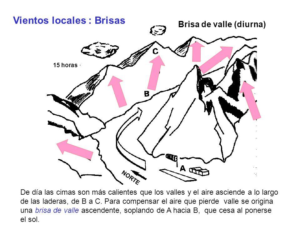 Vientos locales : Brisas