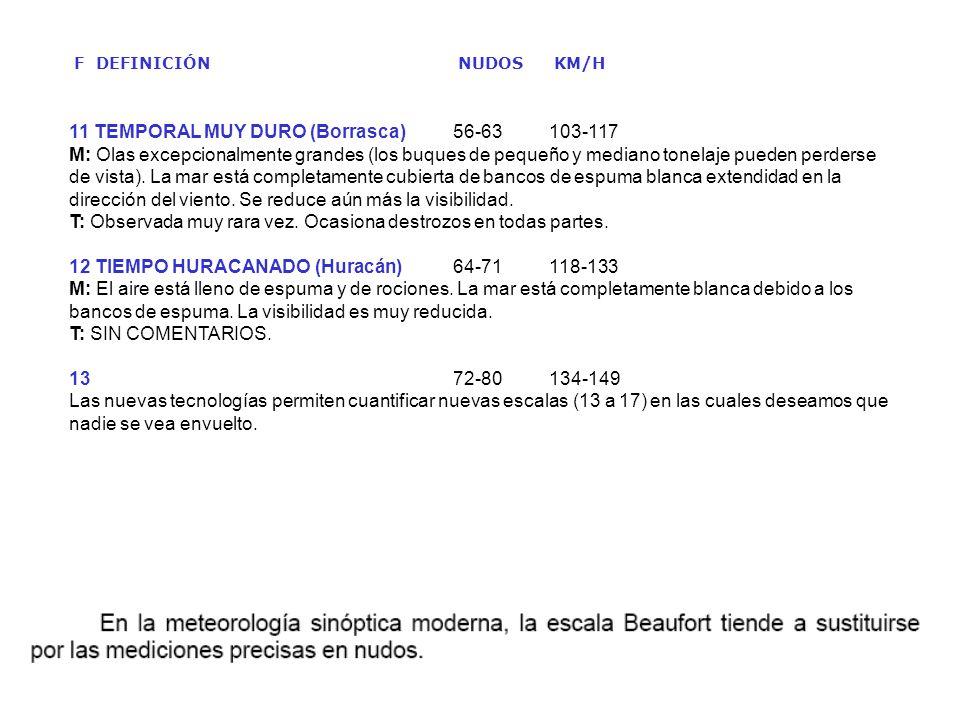 11 TEMPORAL MUY DURO (Borrasca) 56-63 103-117