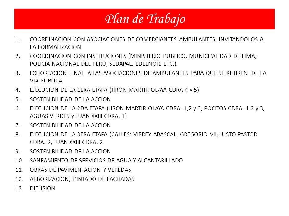 Plan de Trabajo COORDINACION CON ASOCIACIONES DE COMERCIANTES AMBULANTES, INVITANDOLOS A LA FORMALIZACION.