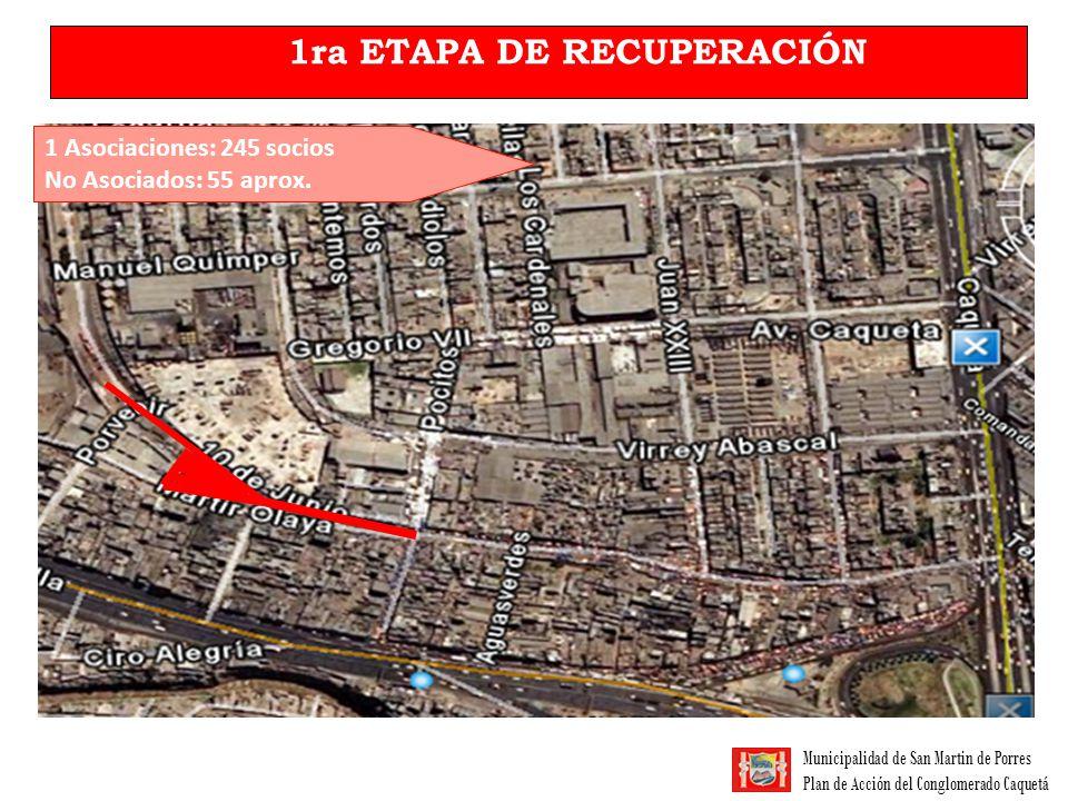 1ra ETAPA DE RECUPERACIÓN
