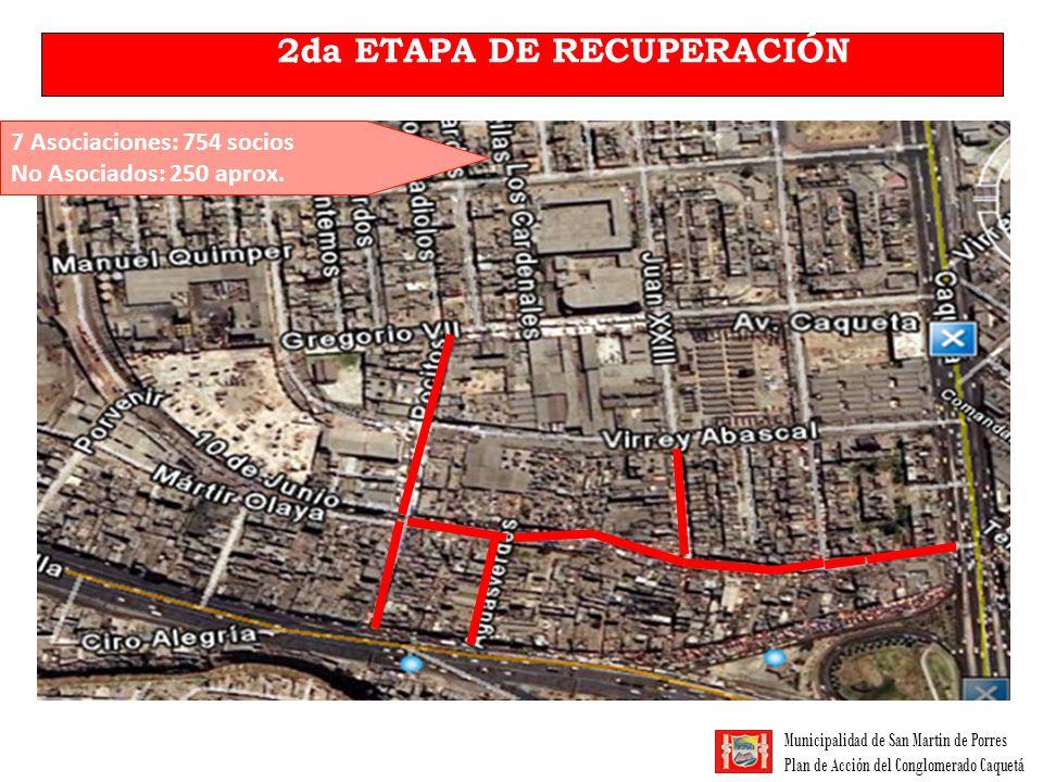 2da ETAPA DE RECUPERACIÓN