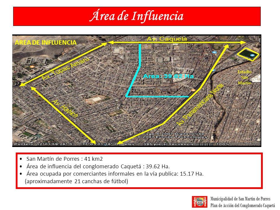 Área de Influencia AREA DE INFLUENCIA San Martín de Porres : 41 km2