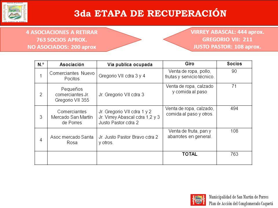 3da ETAPA DE RECUPERACIÓN 4 ASOCIACIONES A RETIRAR
