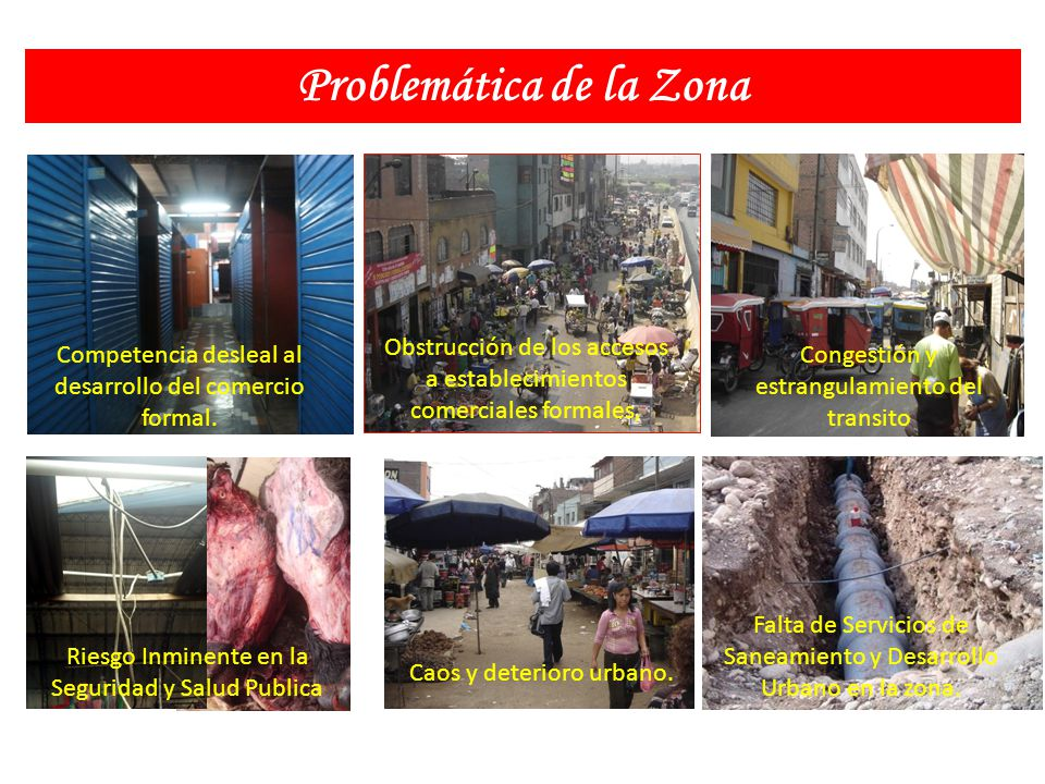Problemática de la Zona