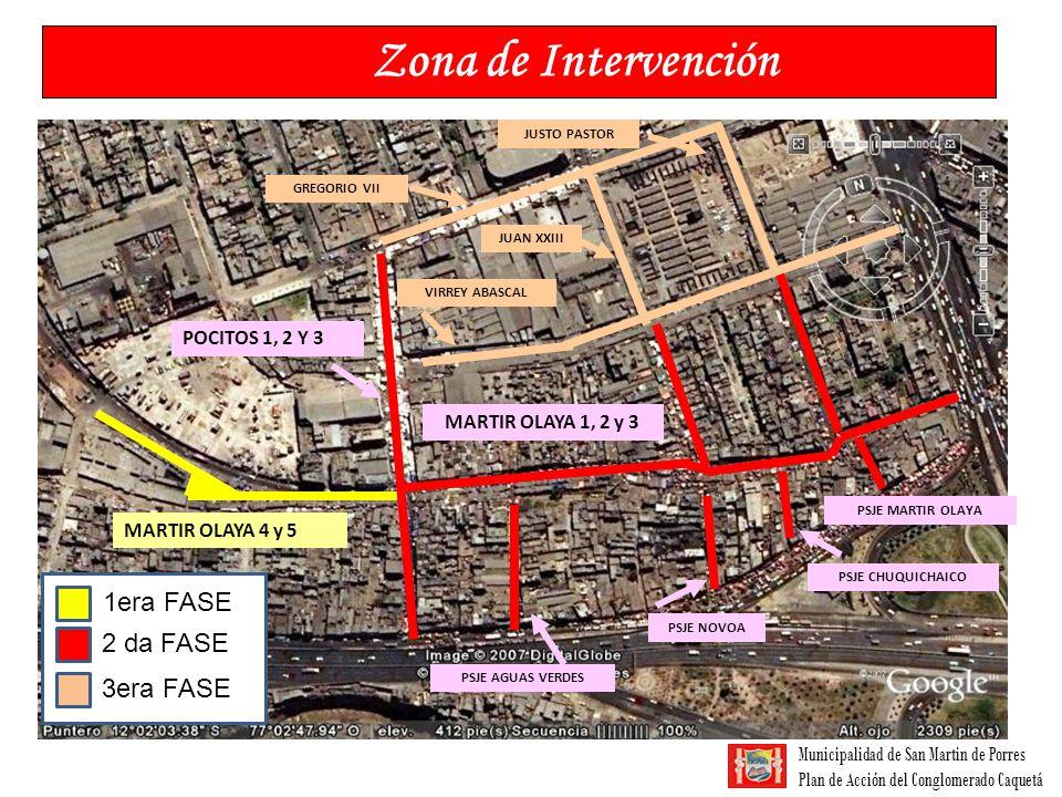 Zona de Intervención 1era FASE 2 da FASE 3era FASE POCITOS 1, 2 Y 3