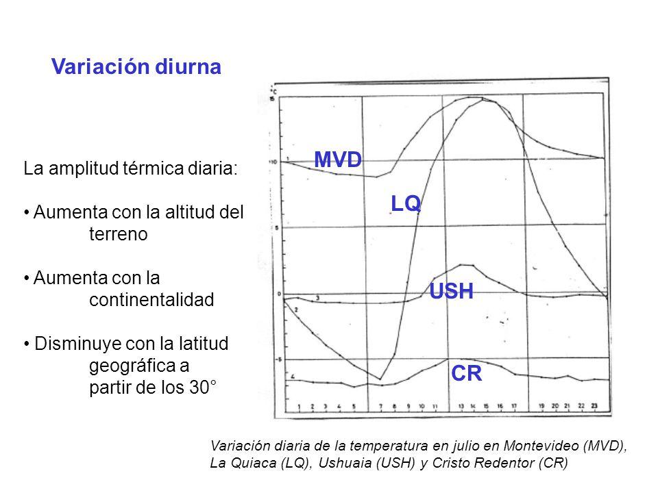 Variación diurna MVD LQ USH CR La amplitud térmica diaria:
