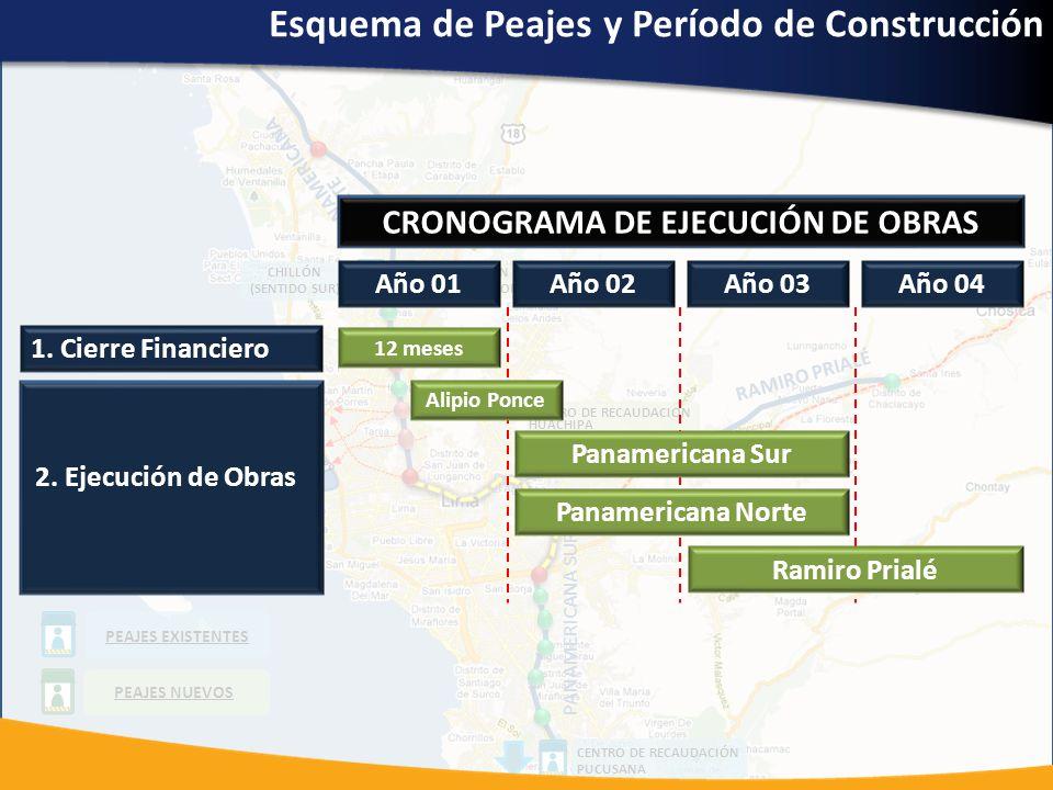 CRONOGRAMA DE EJECUCIÓN DE OBRAS